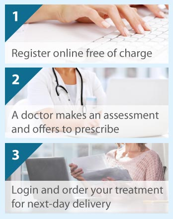 Free Consultation from an online pharmacy